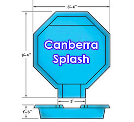Canberra Splash