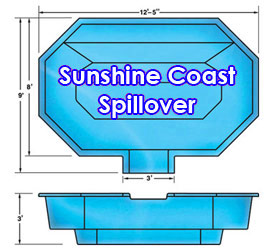 Sunshine Coast Spillover